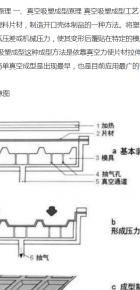 吸塑设计的生产原理是什么?