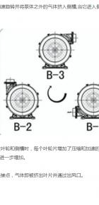 多段式鼓风机的特点解析